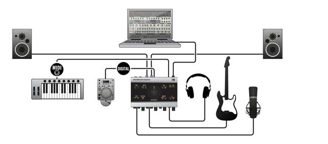 flujo de sonido con NI complete audio 6